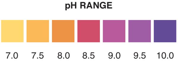 pH 7-10 test strip, pH 7-10, pH test strip, pH 7-10 test strips