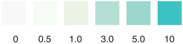 "Low Level Chlorine test strip, low level chlorine, chlorine test strip, chlorine 0-10ppm test strip"""