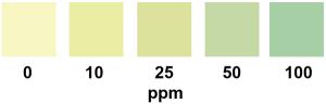 low level ammonia test strip, low level ammonia, ammonia
