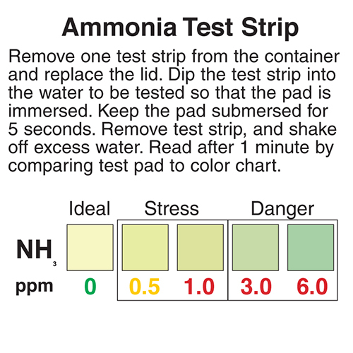 ammonia color chart, ammonia test strip