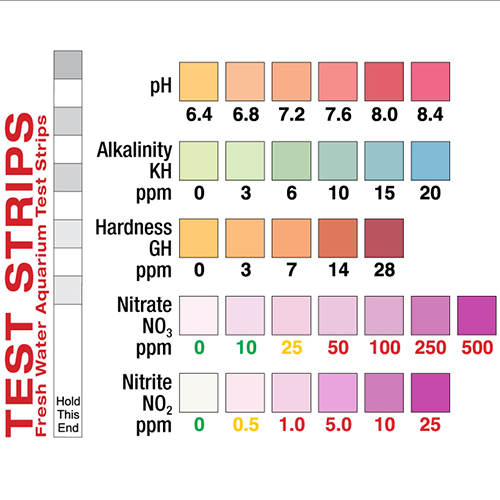 Aquarium 5-pad color chart, Aquarium test strip 5-pad, aquarium test strips