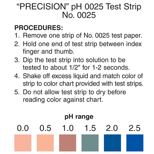 pH 0-2.5 test strips, pH 0-2.5 color chart, pH test strips