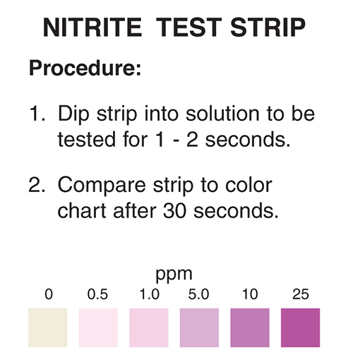Nitrite color chart, Nitrite test strip