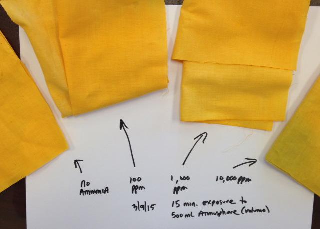 sensitivity ammonia leak detection cloth, ammonia leak detection cloth, leak detection