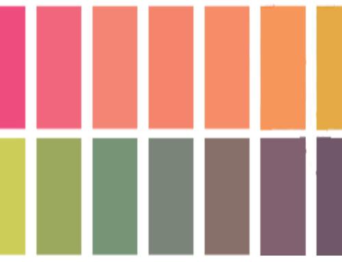 Target pH Test Strips